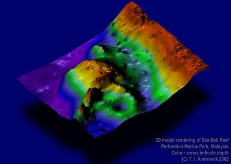 Seafloor Mapping